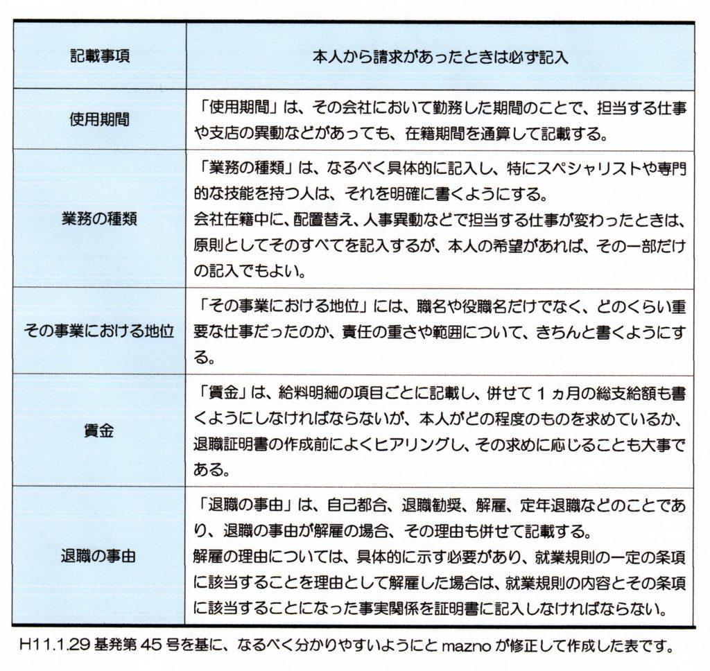 shoumei001