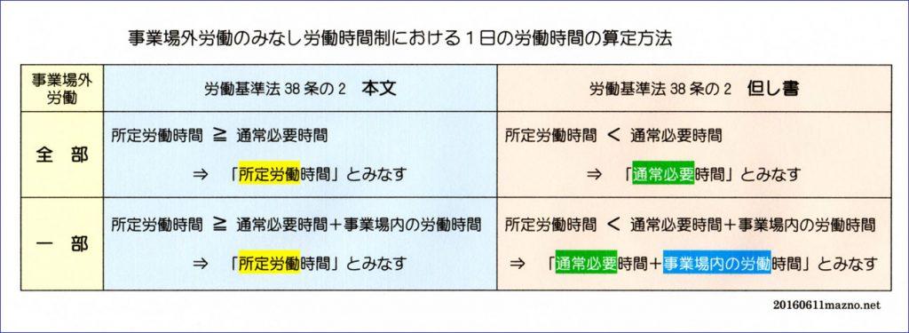 jigyoujogai_minashi001